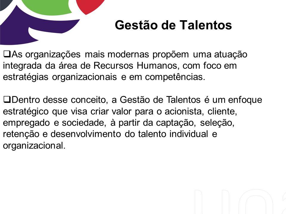 Gestão de Talentos As organizações mais modernas propõem uma atuação integrada da área de Recursos Humanos, com foco em estratégias organizacionais e em competências.