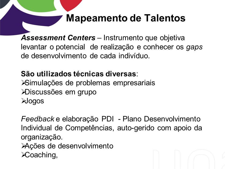Mapeamento de Talentos Assessment Centers – Instrumento que objetiva levantar o potencial de realização e conhecer os gaps de desenvolvimento de cada indivíduo.