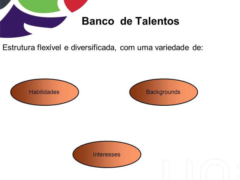 Banco de Talentos Estrutura flexível e diversificada, com uma variedade de: HabilidadesBackgrounds Interesses