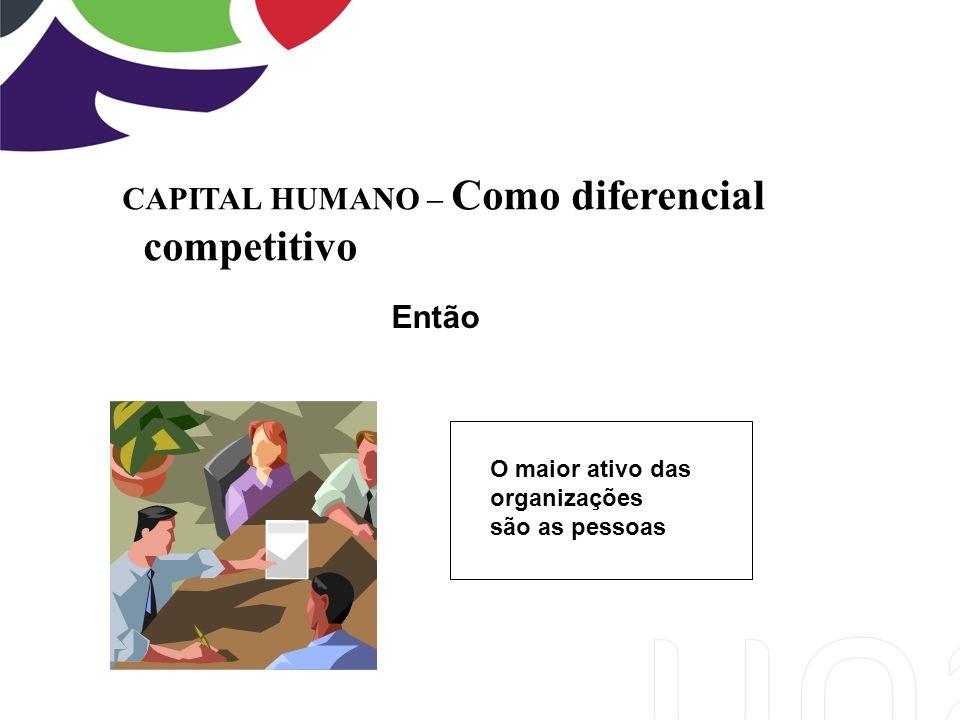 CAPITAL HUMANO – Como diferencial competitivo O maior ativo das organizações são as pessoas Então