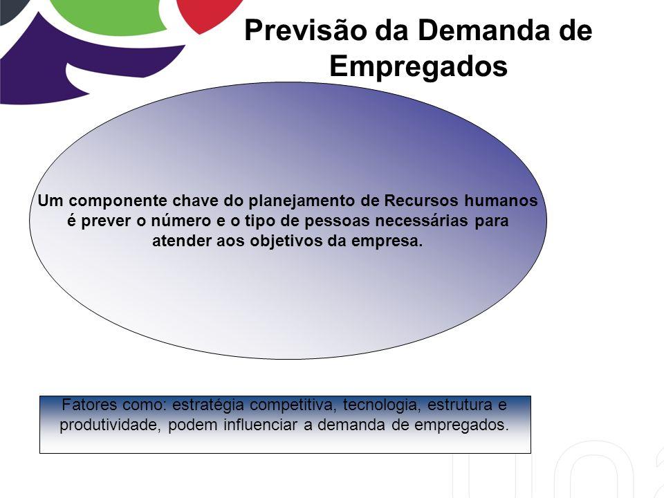 Previsão da Demanda de Empregados Um componente chave do planejamento de Recursos humanos é prever o número e o tipo de pessoas necessárias para atender aos objetivos da empresa.