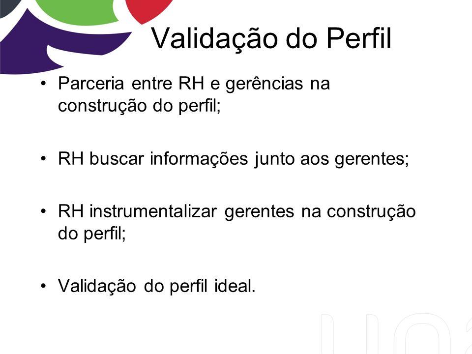 Validação do Perfil Parceria entre RH e gerências na construção do perfil; RH buscar informações junto aos gerentes; RH instrumentalizar gerentes na construção do perfil; Validação do perfil ideal.