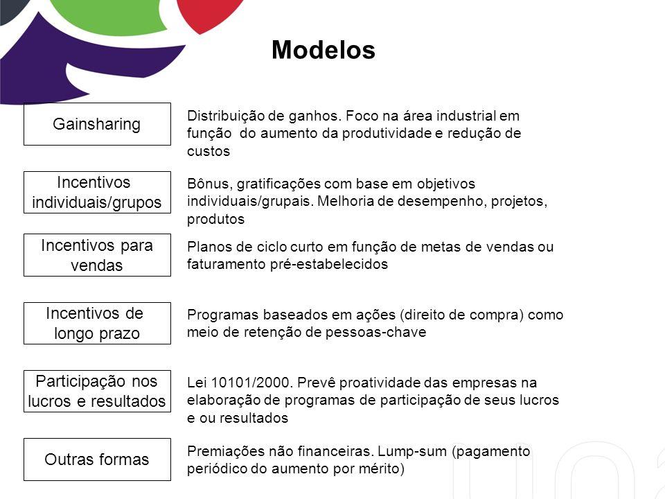 Modelos Distribuição de ganhos.