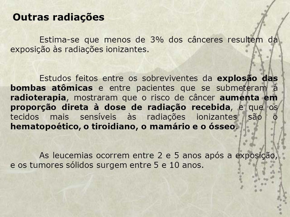 Outras radiações Estima-se que menos de 3% dos cânceres resultem da exposição às radiações ionizantes.