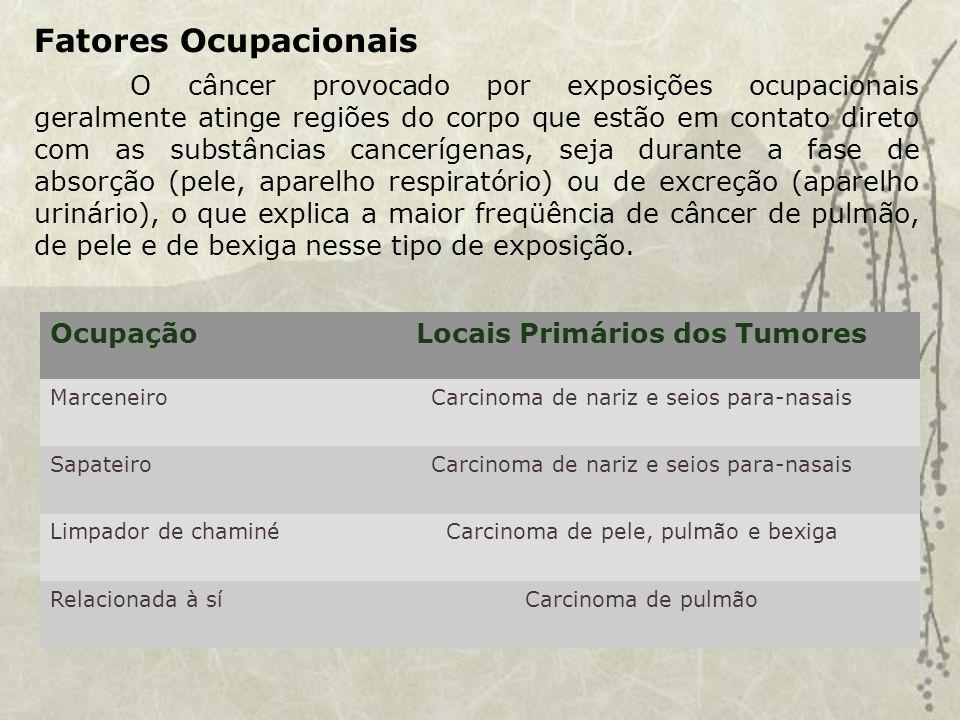 Tipos de Câncer Linfomas É denominado linfoma todo tipo de câncer que afeta o sistema linfático.