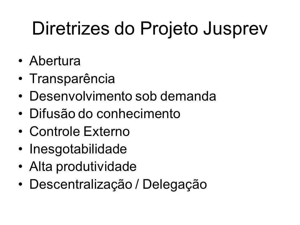 Créditos JEF Prev de Caxias do Sul (atual 4ª Vara Federal) Juízes: Dra.