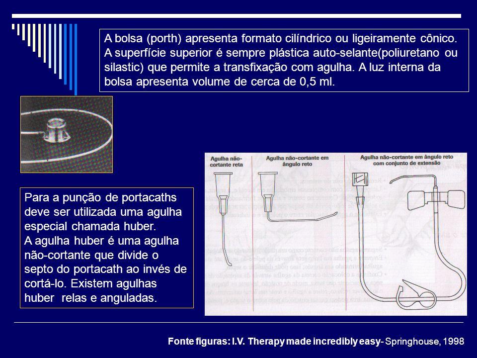 A bolsa (porth) apresenta formato cilíndrico ou ligeiramente cônico. A superfície superior é sempre plástica auto-selante(poliuretano ou silastic) que