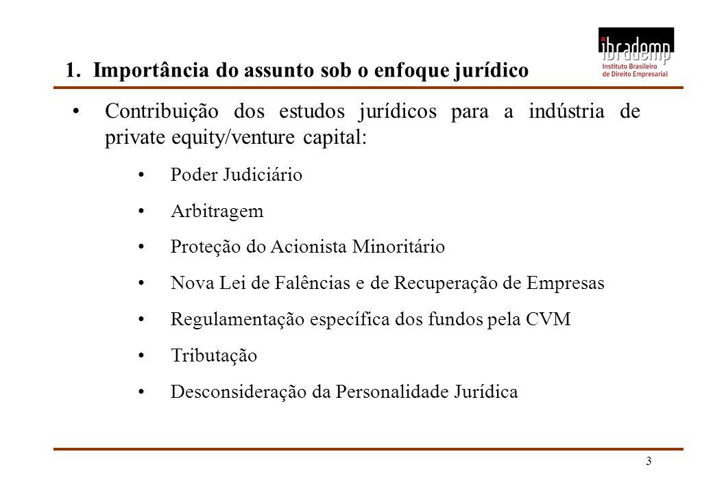 3 1.Importância do assunto sob o enfoque jurídico Contribuição dos estudos jurídicos para a indústria de private equity/venture capital: Poder Judiciá