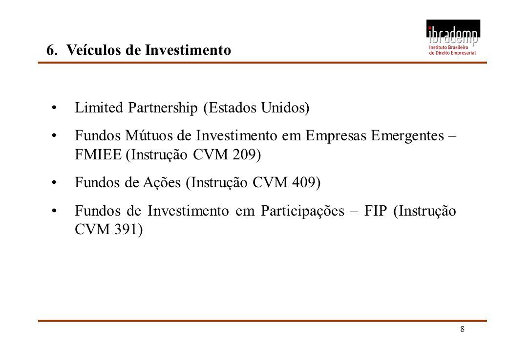 8 6.Veículos de Investimento Limited Partnership (Estados Unidos) Fundos Mútuos de Investimento em Empresas Emergentes – FMIEE (Instrução CVM 209) Fun