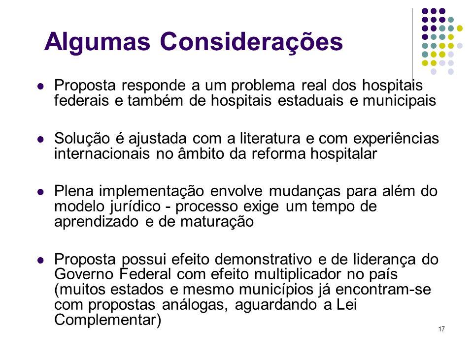 17 Algumas Considerações Proposta responde a um problema real dos hospitais federais e também de hospitais estaduais e municipais Solução é ajustada c
