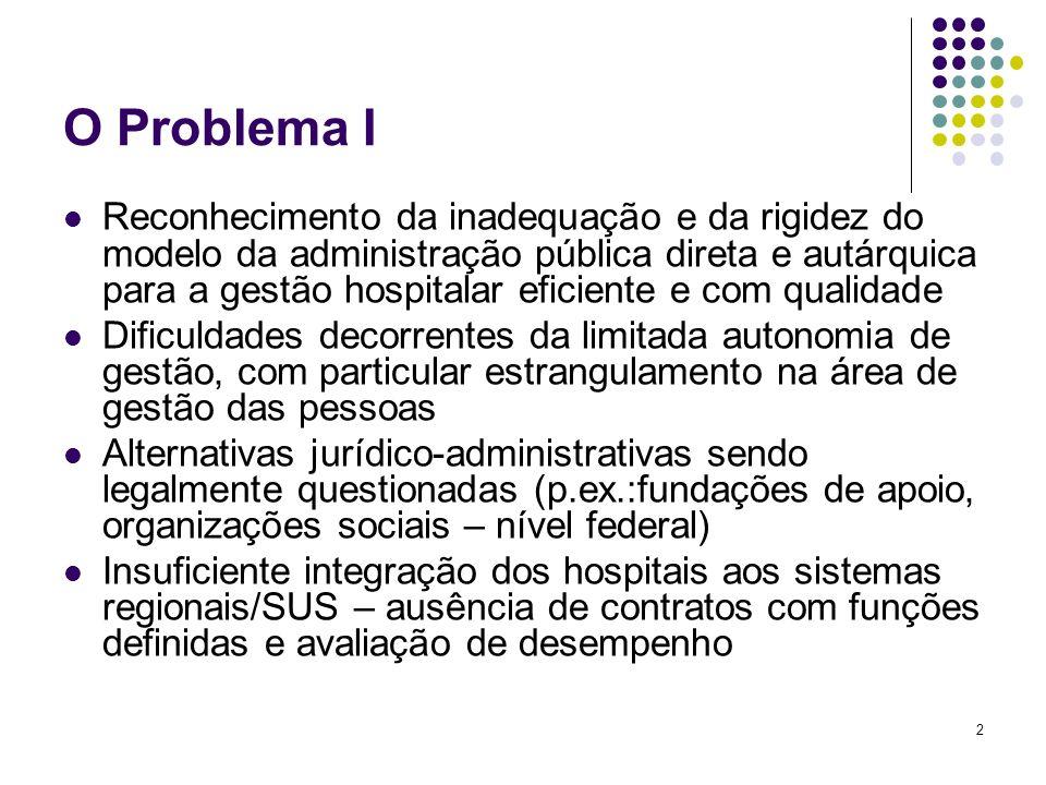2 O Problema I Reconhecimento da inadequação e da rigidez do modelo da administração pública direta e autárquica para a gestão hospitalar eficiente e