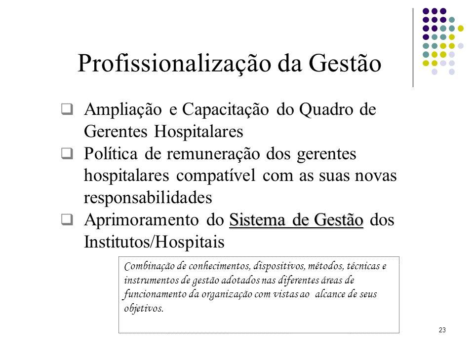 23 Profissionalização da Gestão Ampliação e Capacitação do Quadro de Gerentes Hospitalares Política de remuneração dos gerentes hospitalares compatíve