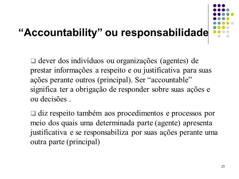 25 Accountability ou responsabilidade dever dos indivíduos ou organizações (agentes) de prestar informações a respeito e ou justificativa para suas aç
