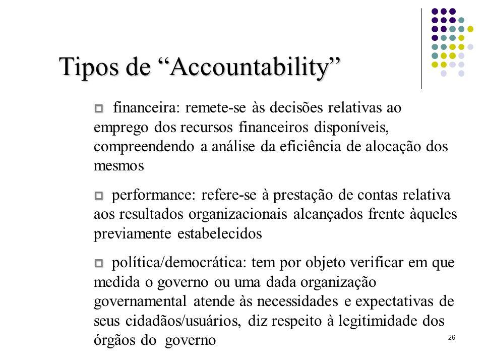 26 Tipos de Accountability Tipos de Accountability financeira: remete-se às decisões relativas ao emprego dos recursos financeiros disponíveis, compre