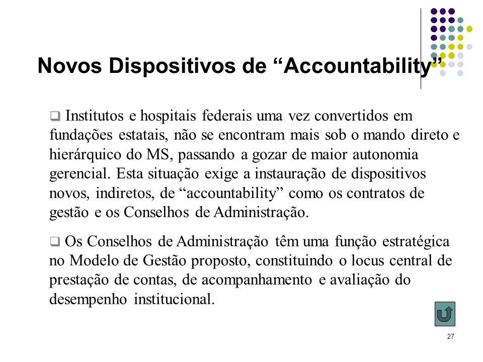 27 Novos Dispositivos de Accountability Institutos e hospitais federais uma vez convertidos em fundações estatais, não se encontram mais sob o mando d