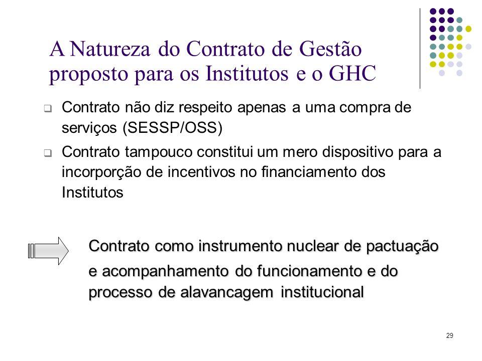 29 Contrato não diz respeito apenas a uma compra de serviços (SESSP/OSS) Contrato tampouco constitui um mero dispositivo para a incorporção de incenti