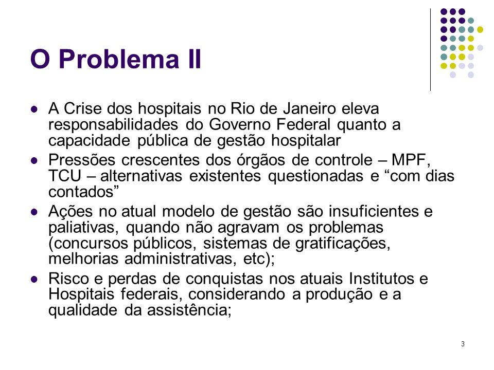 3 O Problema II A Crise dos hospitais no Rio de Janeiro eleva responsabilidades do Governo Federal quanto a capacidade pública de gestão hospitalar Pr