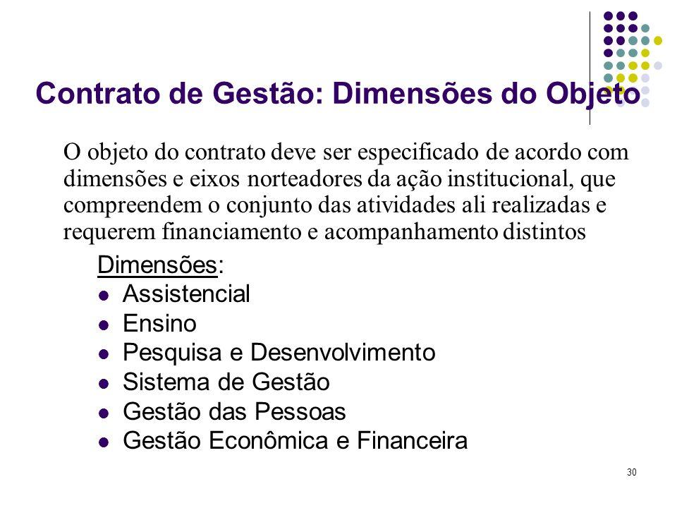 30 Dimensões: Assistencial Ensino Pesquisa e Desenvolvimento Sistema de Gestão Gestão das Pessoas Gestão Econômica e Financeira Contrato de Gestão: Di
