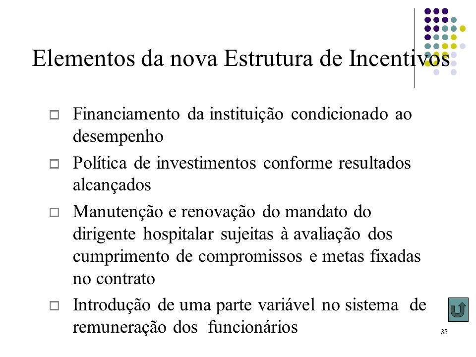 33 Elementos da nova Estrutura de Incentivos Financiamento da instituição condicionado ao desempenho Política de investimentos conforme resultados alc