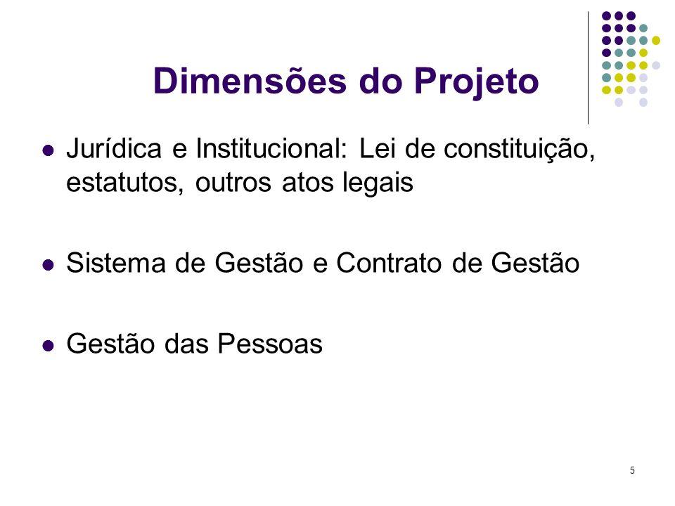 5 Dimensões do Projeto Jurídica e Institucional: Lei de constituição, estatutos, outros atos legais Sistema de Gestão e Contrato de Gestão Gestão das