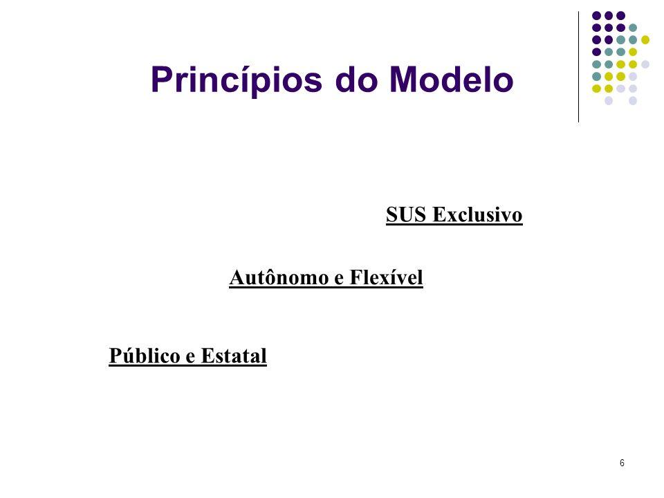 6 Princípios do Modelo Público e Estatal Autônomo e Flexível SUS Exclusivo