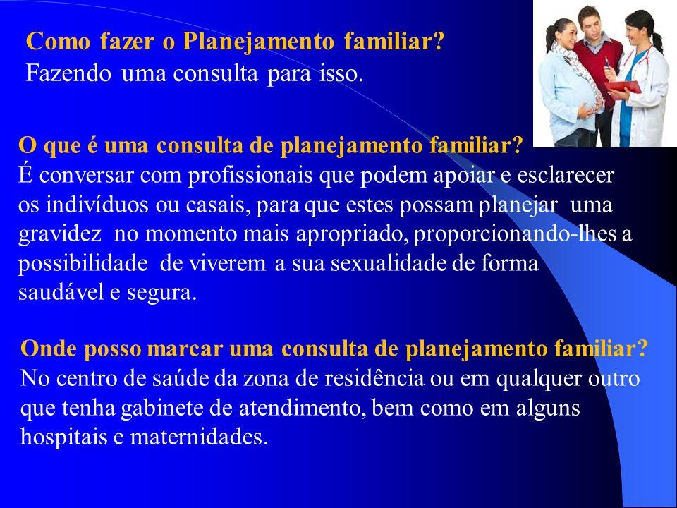 Como fazer o Planejamento familiar? Fazendo uma consulta para isso. Onde posso marcar uma consulta de planejamento familiar? No centro de saúde da zon