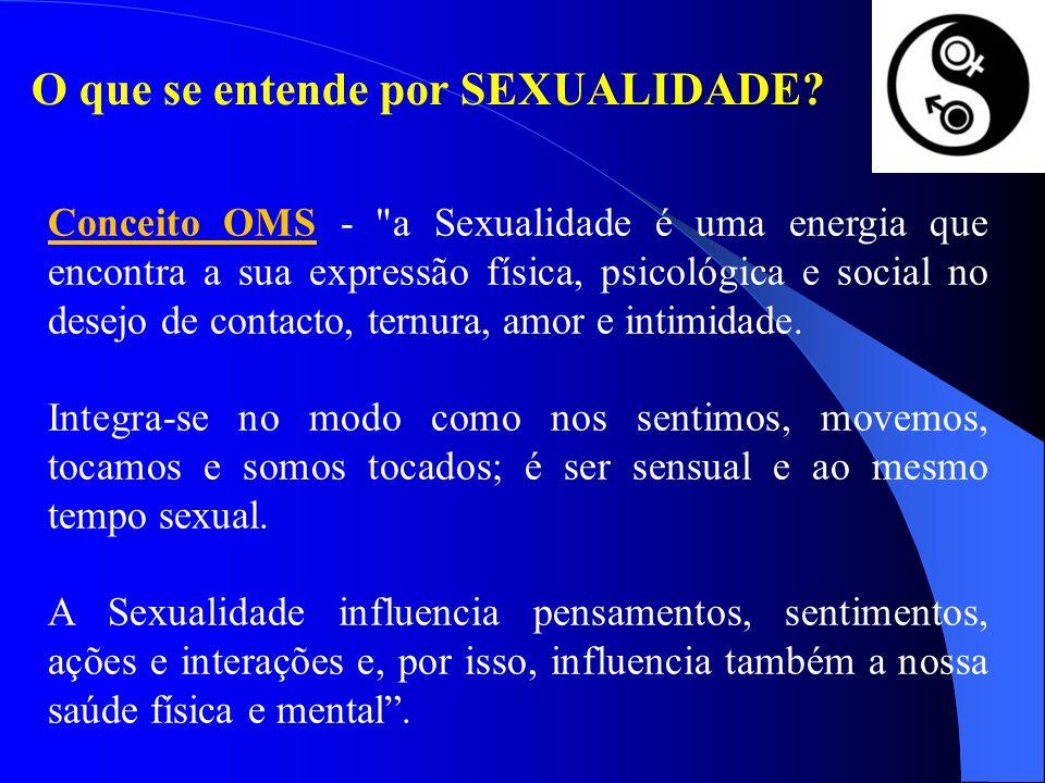 O que se entende por SEXUALIDADE? Conceito OMS -