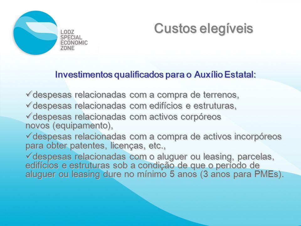 Investimentos qualificados para o Auxílio Estatal: despesas relacionadas com a compra de terrenos, despesas relacionadas com a compra de terrenos, des