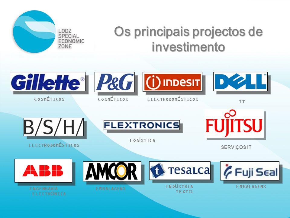 Os principais projectos de investimento ENGENHARÍA ELECTRÓNICA EMBALAGENS INDÚSTRIA TEXTIL EMBALAGENS COSMÉTICOSELECTRODOMÉSTICOS IT COSMÉTICOS ELECTR