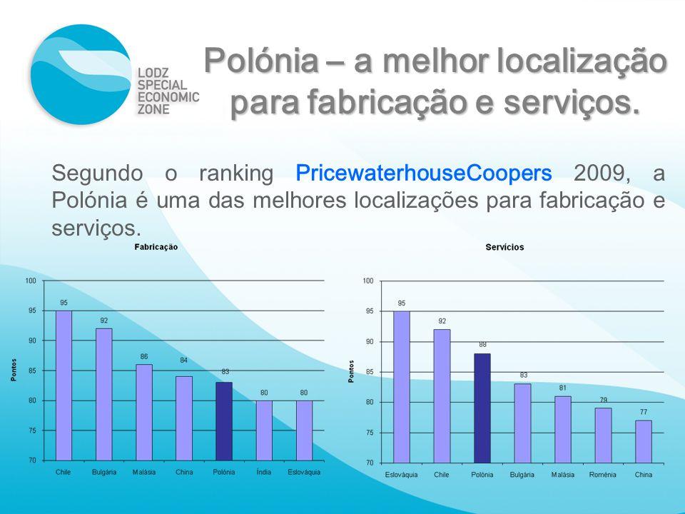 Polónia – a melhor localização para fabricação e serviços. Segundo o ranking PricewaterhouseCoopers 2009, a Polónia é uma das melhores localizações pa