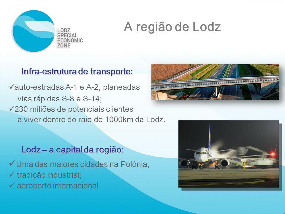 Infra-estrutura de transporte: auto-estradas A-1 e A-2, planeadas vias rápidas S-8 e S-14; 230 miliões de potenciais clientes a viver dentro do raio d