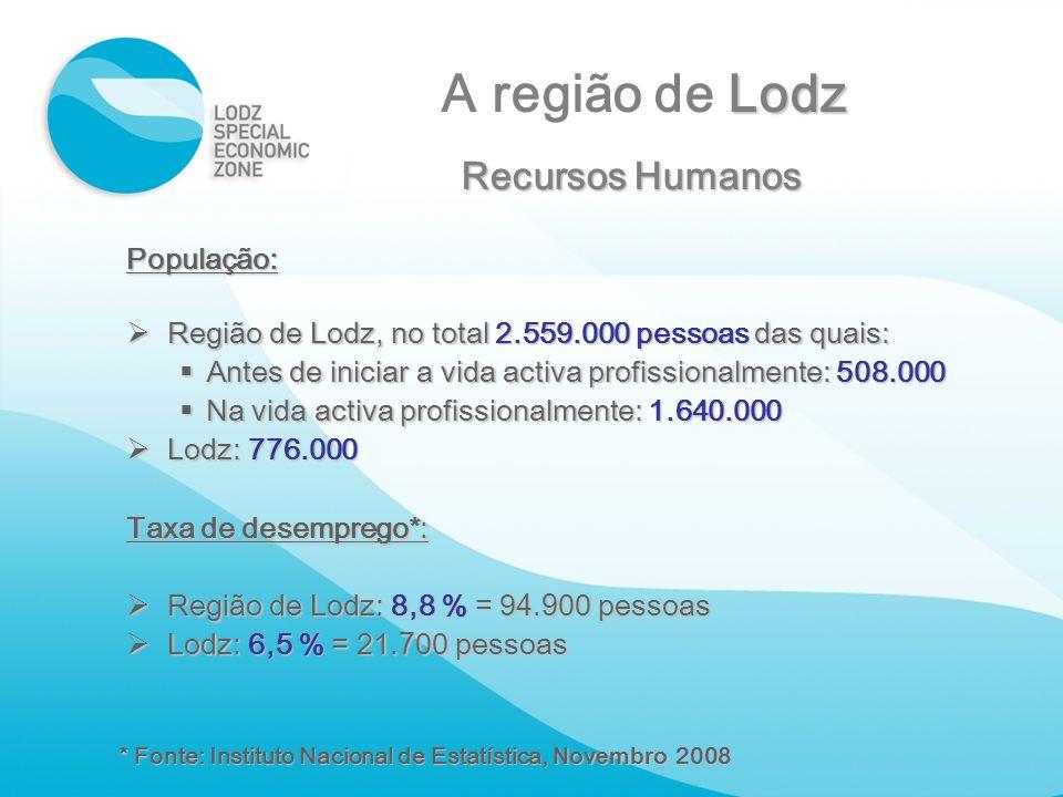 População: Região de Lodz, no total 2.559.000 pessoas das quais: Região de Lodz, no total 2.559.000 pessoas das quais: Antes de iniciar a vida activa