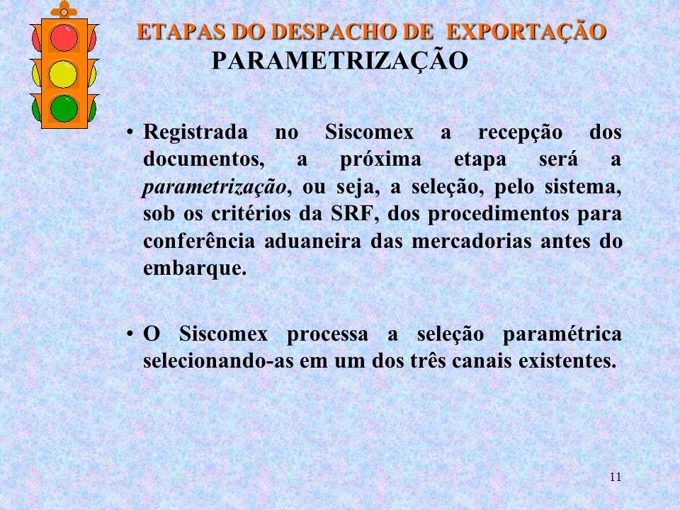 11 ETAPAS DO DESPACHO DE EXPORTAÇÃO ETAPAS DO DESPACHO DE EXPORTAÇÃO PARAMETRIZAÇÃO Registrada no Siscomex a recepção dos documentos, a próxima etapa será a parametrização, ou seja, a seleção, pelo sistema, sob os critérios da SRF, dos procedimentos para conferência aduaneira das mercadorias antes do embarque.