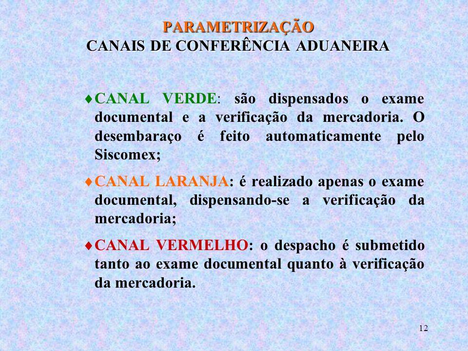 12 PARAMETRIZAÇÃO CANAIS DE CONFERÊNCIA ADUANEIRA PARAMETRIZAÇÃO CANAIS DE CONFERÊNCIA ADUANEIRA CANAL VERDE: são dispensados o exame documental e a verificação da mercadoria.
