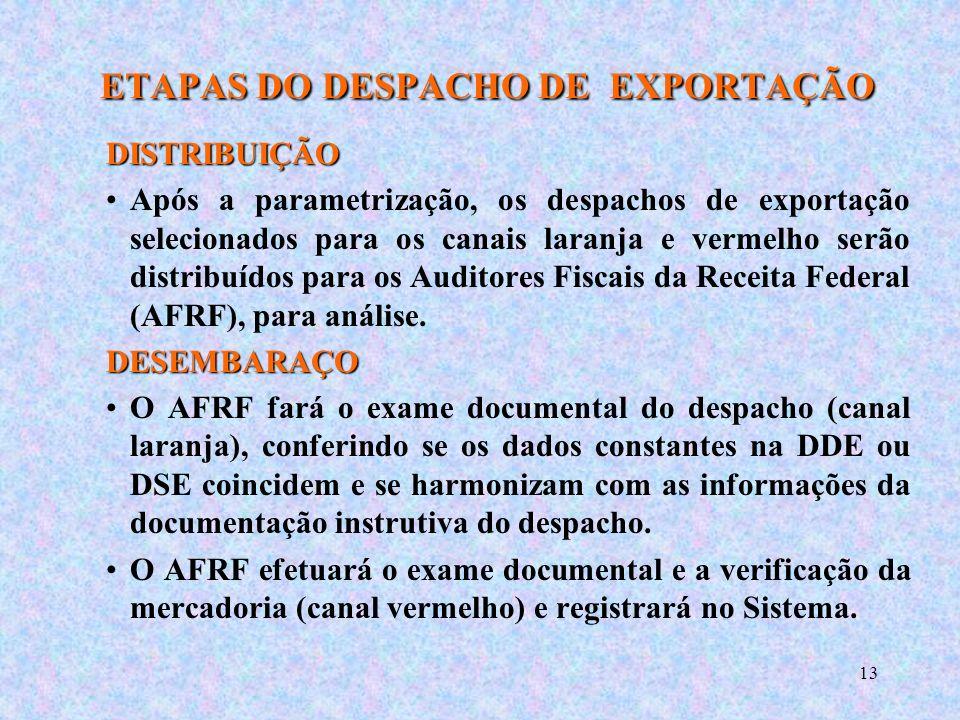 13 ETAPAS DO DESPACHO DE EXPORTAÇÃO DISTRIBUIÇÃO Após a parametrização, os despachos de exportação selecionados para os canais laranja e vermelho serão distribuídos para os Auditores Fiscais da Receita Federal (AFRF), para análise.DESEMBARAÇO O AFRF fará o exame documental do despacho (canal laranja), conferindo se os dados constantes na DDE ou DSE coincidem e se harmonizam com as informações da documentação instrutiva do despacho.