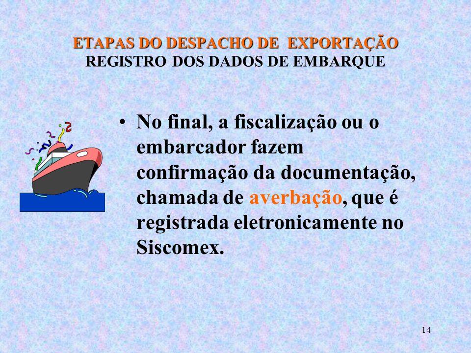 14 ETAPAS DO DESPACHO DE EXPORTAÇÃO ETAPAS DO DESPACHO DE EXPORTAÇÃO REGISTRO DOS DADOS DE EMBARQUE No final, a fiscalização ou o embarcador fazem confirmação da documentação, chamada de averbação, que é registrada eletronicamente no Siscomex.