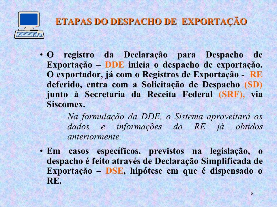 8 ETAPAS DO DESPACHO DE EXPORTAÇÃO ETAPAS DO DESPACHO DE EXPORTAÇÃO O registro da Declaração para Despacho de Exportação – DDE inicia o despacho de exportação.