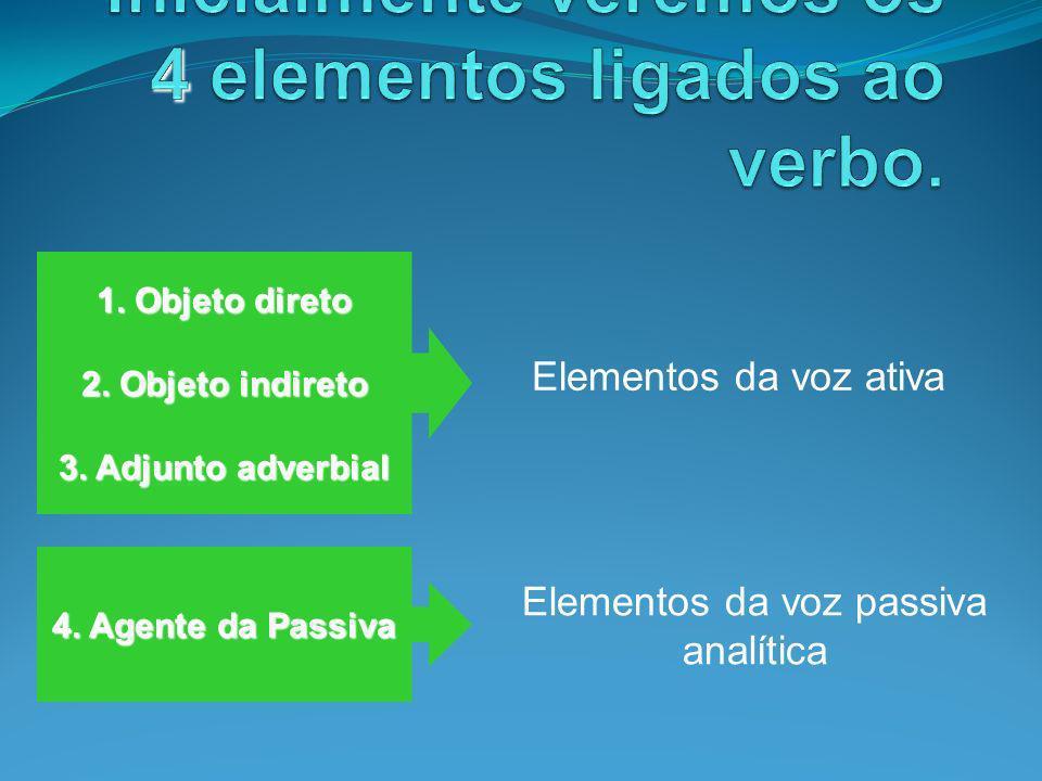 1. Objeto direto 2. Objeto indireto 3. Adjunto adverbial 4. Agente da Passiva Elementos da voz ativa Elementos da voz passiva analítica