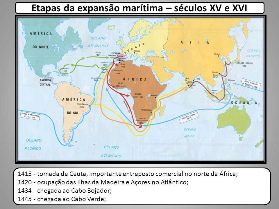 Etapas da expansão marítima – séculos XV e XVI 1415 - tomada de Ceuta, importante entreposto comercial no norte da África; 1420 - ocupação das ilhas d