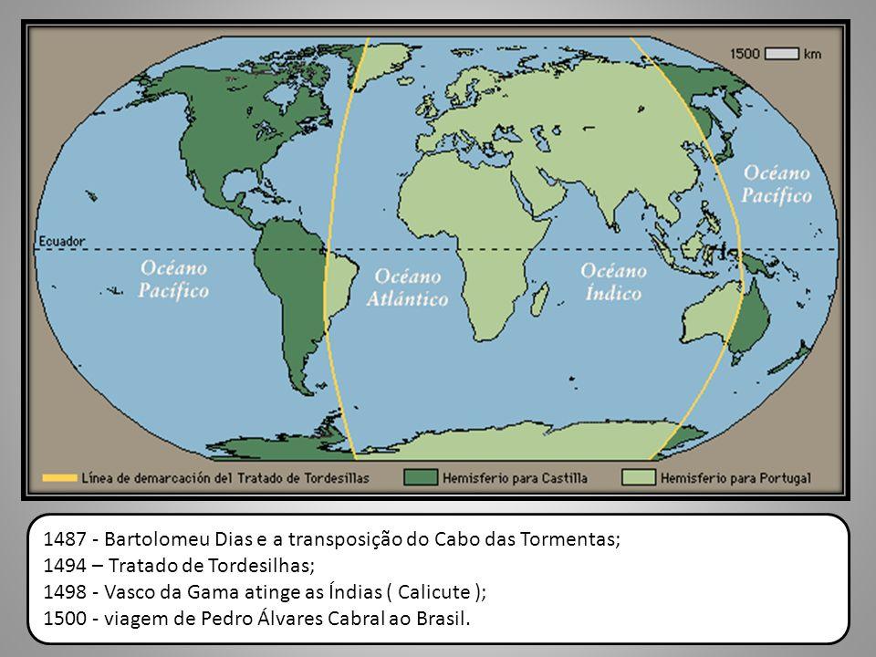 1487 - Bartolomeu Dias e a transposição do Cabo das Tormentas; 1494 – Tratado de Tordesilhas; 1498 - Vasco da Gama atinge as Índias ( Calicute ); 1500