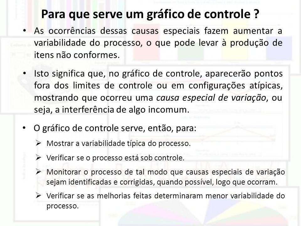 Para que serve um gráfico de controle ? As ocorrências dessas causas especiais fazem aumentar a variabilidade do processo, o que pode levar à produção