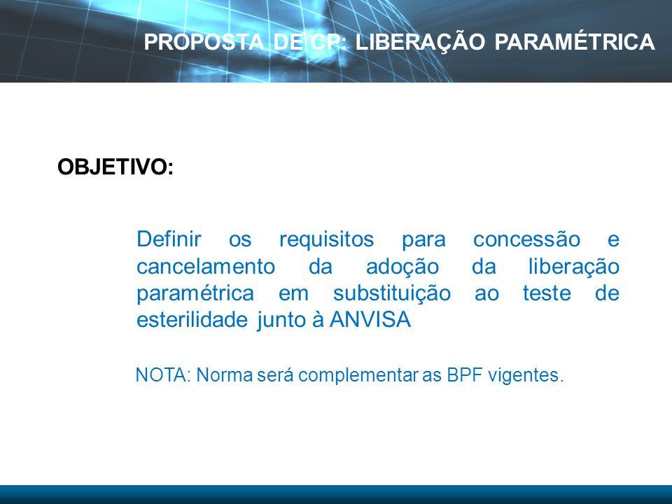 Definir os requisitos para concessão e cancelamento da adoção da liberação paramétrica em substituição ao teste de esterilidade junto à ANVISA OBJETIV
