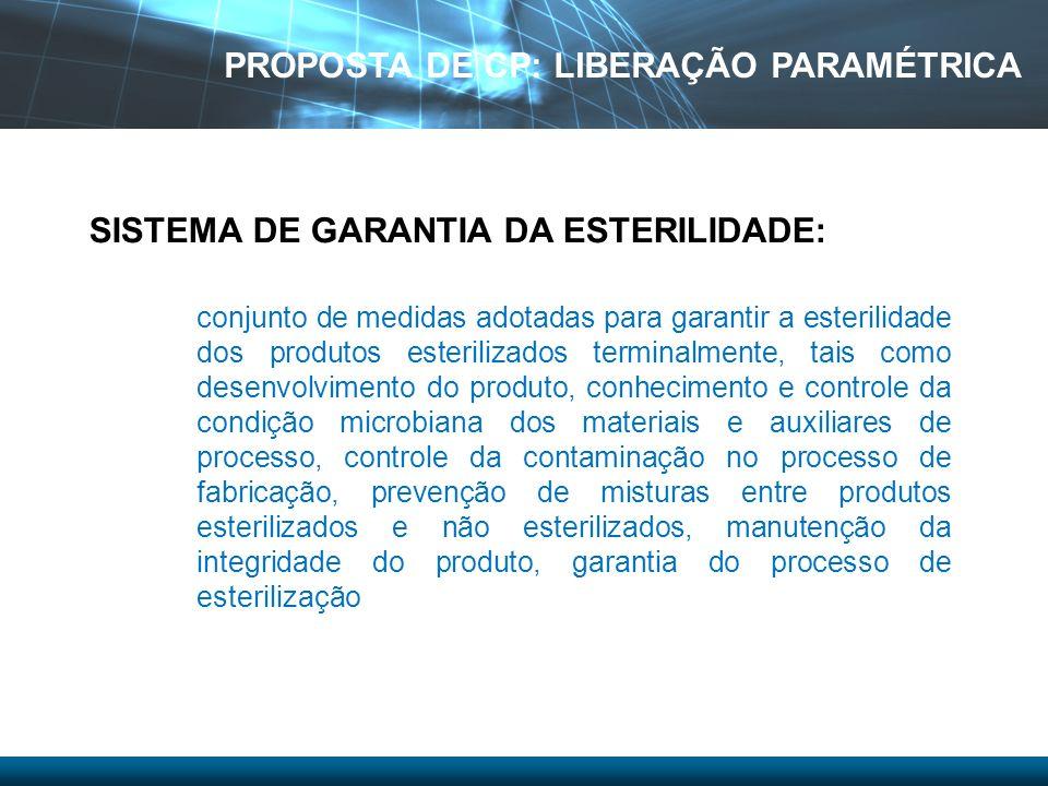 PROPOSTA DE CP: LIBERAÇÃO PARAMÉTRICA conjunto de medidas adotadas para garantir a esterilidade dos produtos esterilizados terminalmente, tais como de