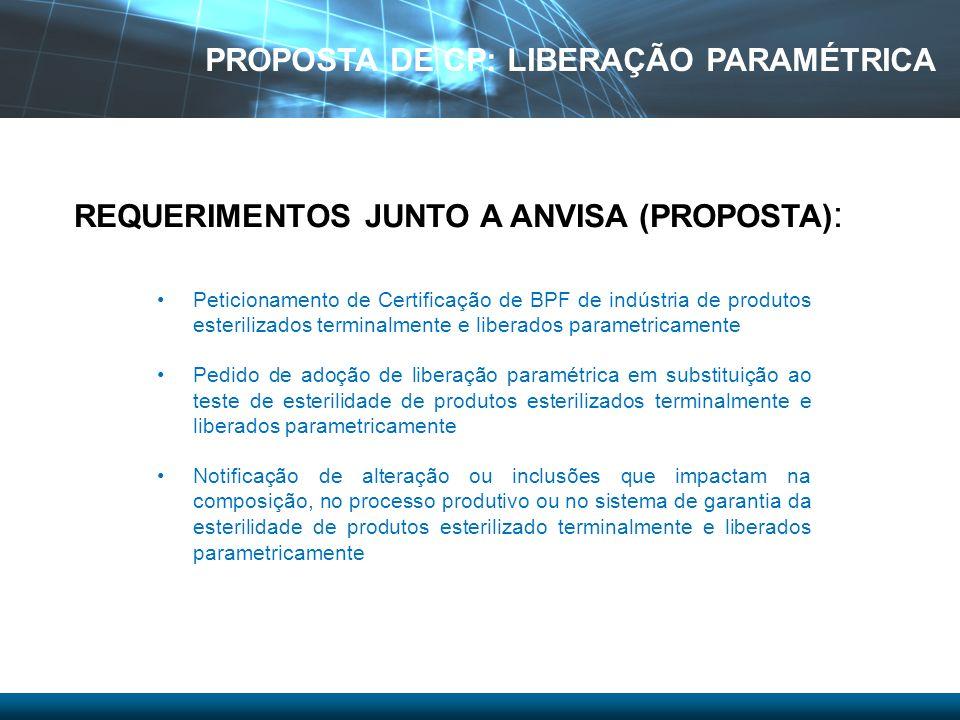 PROPOSTA DE CP: LIBERAÇÃO PARAMÉTRICA Peticionamento de Certificação de BPF de indústria de produtos esterilizados terminalmente e liberados parametri