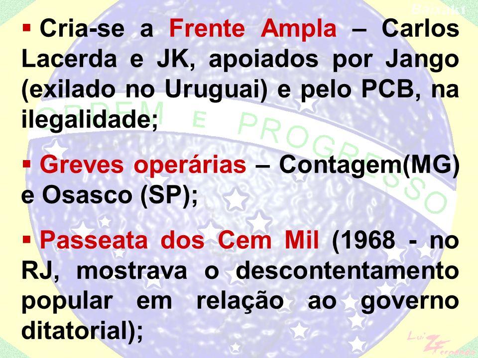 Civis que participaram ativamente do golpe (Ademar de Barros, Magalhães Pinto e Carlos Lacerda) passam a denunciar desvios em relação aos ideais da re