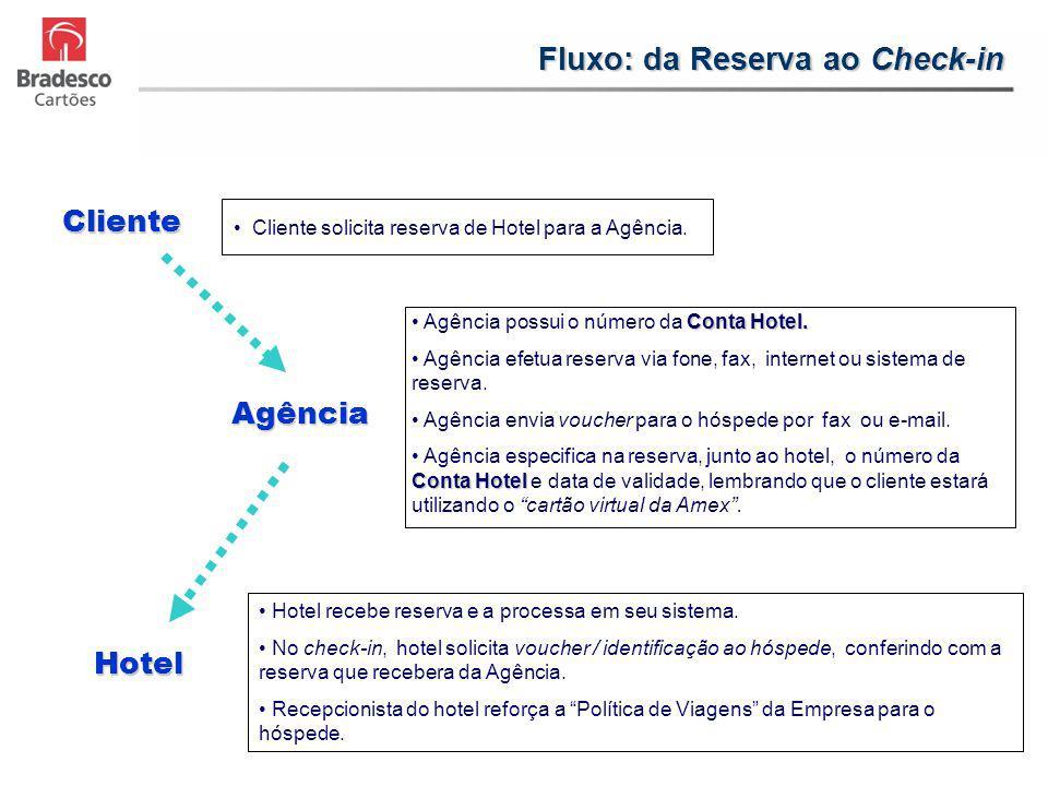 Cliente Agência Hotel Cliente solicita reserva de Hotel para a Agência. Conta Hotel. Agência possui o número da Conta Hotel. Agência efetua reserva vi