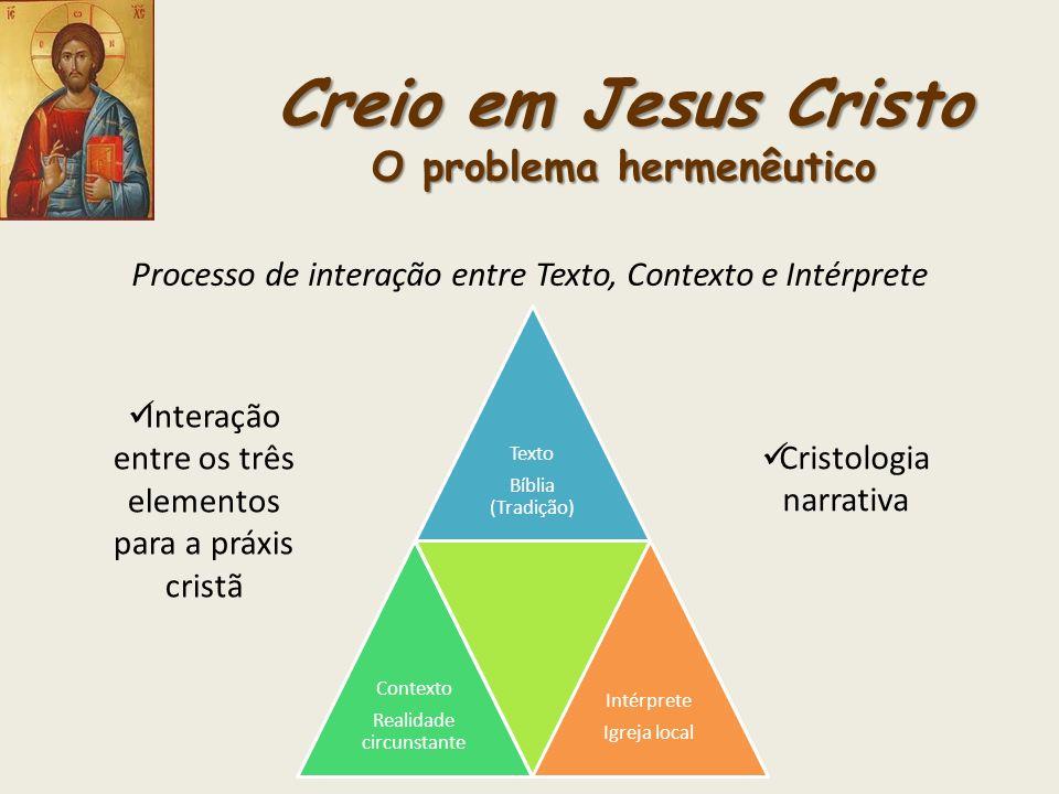 Creio em Jesus Cristo O problema hermenêutico Processo de interação entre Texto, Contexto e Intérprete Texto Bíblia (Tradição) Contexto Realidade circ
