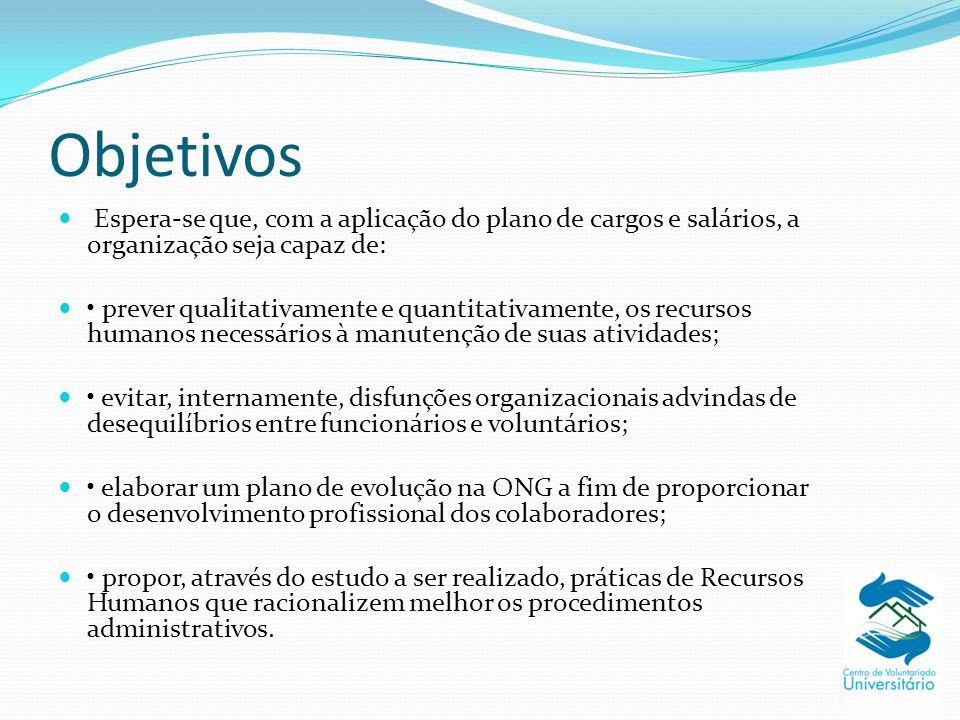 Objetivos Espera-se que, com a aplicação do plano de cargos e salários, a organização seja capaz de: prever qualitativamente e quantitativamente, os r