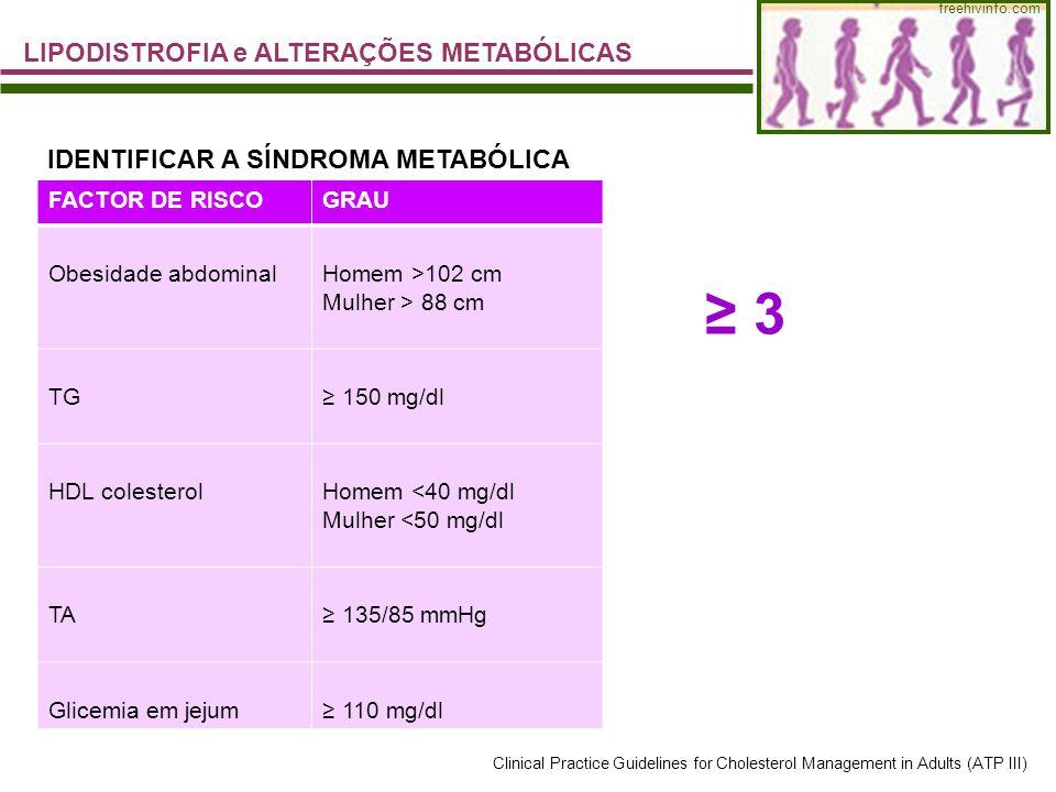 LIPODISTROFIA e ALTERAÇÕES METABÓLICAS Clinical Practice Guidelines for Cholesterol Management in Adults (ATP III) IDENTIFICAR A SÍNDROMA METABÓLICA F