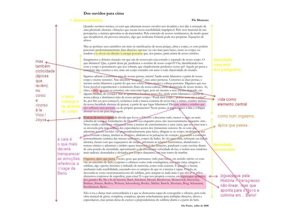 + direcionalidades o texto começa a se abstrair do corpo densidade crescente dos parágrafos densidade decrescente vida como elemento central ziguezagu